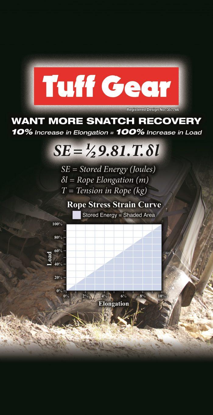 Tuff Gear 8600kg Snatch Rope